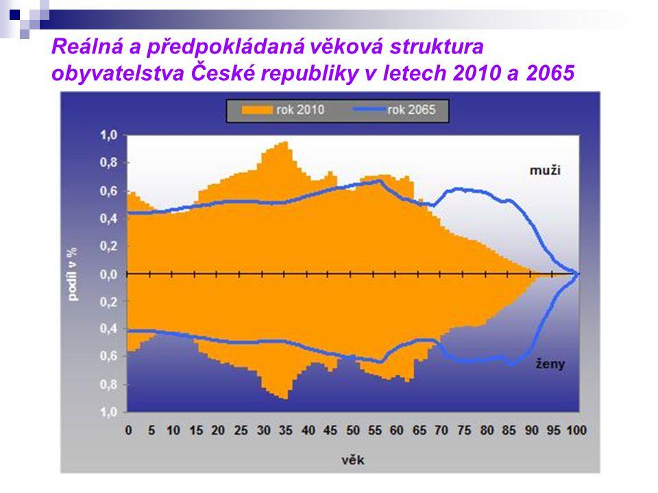 Z grafu znázorňujícího reálnou věkovou strukturu obyvatelstva České republiky v roce 2010 ve srovnání s věkovou strukturou prognózovanou Českým statistickým úřadem pro rok 2065 je patrná rapidní změna, jež zasáhne celou populaci ČR.