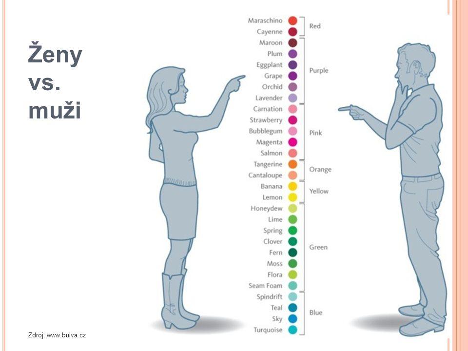 Ženy vs. muži 6 Zdroj: www.bulva.cz