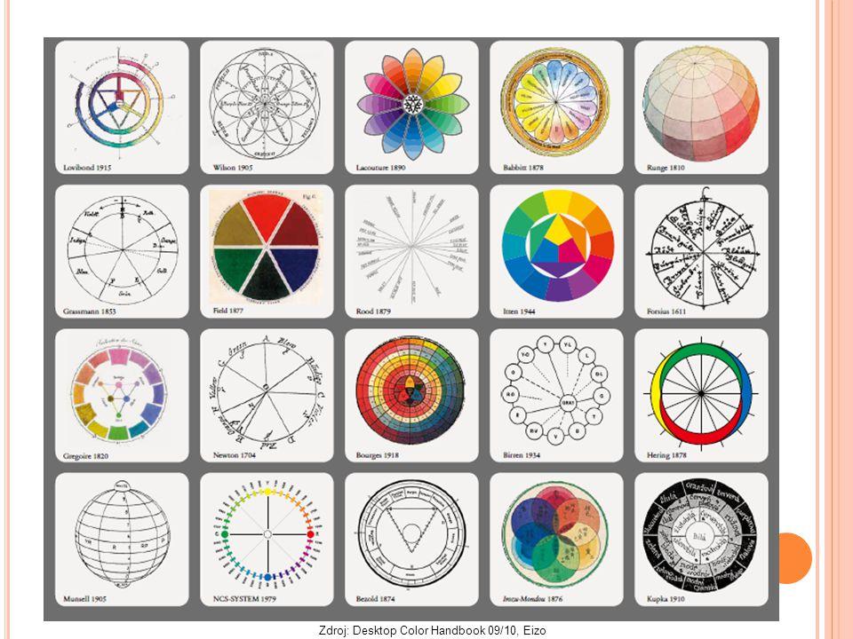 Barevné kruhy Zdroj: Desktop Color Handbook 09/10, Eizo