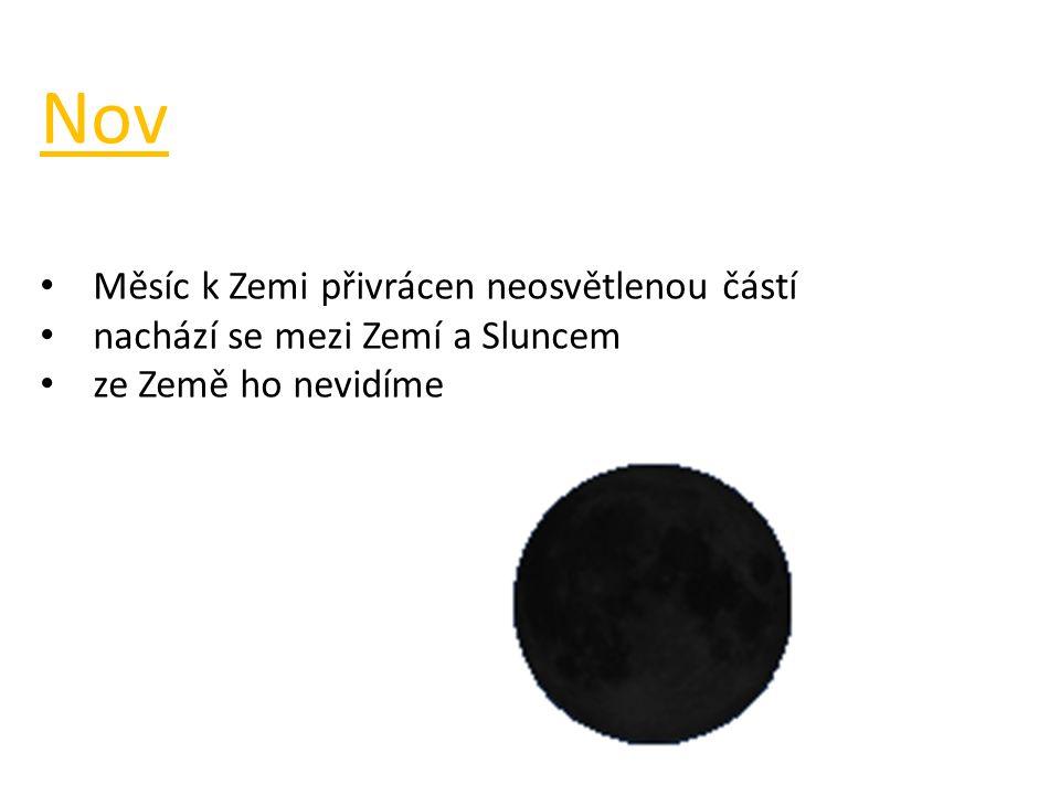 Nov Měsíc k Zemi přivrácen neosvětlenou částí nachází se mezi Zemí a Sluncem ze Země ho nevidíme