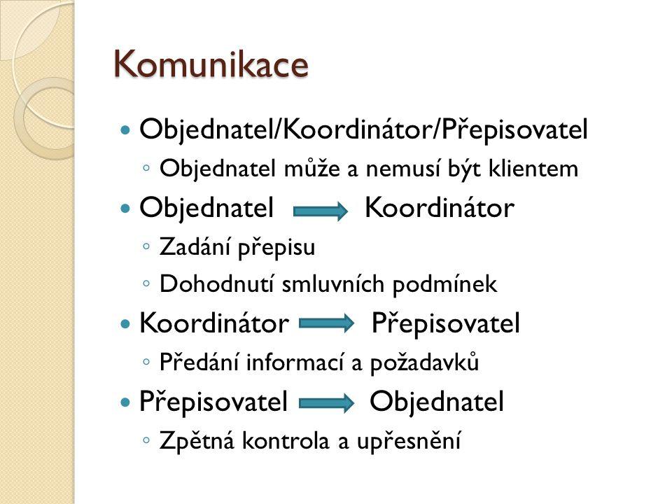 Komunikace Objednatel/Koordinátor/Přepisovatel ◦ Objednatel může a nemusí být klientem Objednatel Koordinátor ◦ Zadání přepisu ◦ Dohodnutí smluvních p