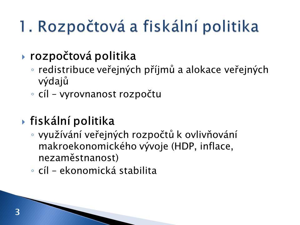  rozpočtová politika ◦ redistribuce veřejných příjmů a alokace veřejných výdajů ◦ cíl – vyrovnanost rozpočtu  fiskální politika ◦ využívání veřejných rozpočtů k ovlivňování makroekonomického vývoje (HDP, inflace, nezaměstnanost) ◦ cíl – ekonomická stabilita 3