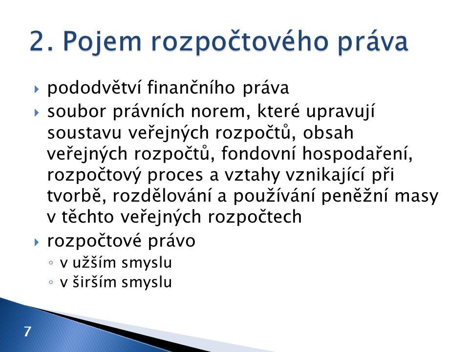  pododvětví finančního práva  soubor právních norem, které upravují soustavu veřejných rozpočtů, obsah veřejných rozpočtů, fondovní hospodaření, roz