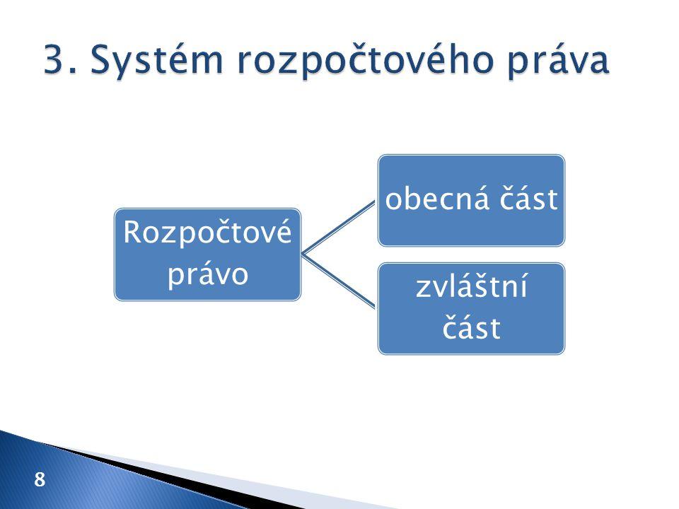  část obecná ◦ pojetí, pojem a systém rozpočtového práva ◦ postavení rozpočtového práva v systému práva ◦ prameny rozpočtového práva ◦ rozpočtové zásady ◦ subjekty, předmět a obsah rozpočtového práva ◦ subjekty, předmět a obsah rozpočtověprávních vztahů ◦ rozpočtověprávní instituty  část zvláštní ◦ rozpočtová soustava ◦ obsah veřejných rozpočtů ◦ fondy ◦ rozpočtový proces 9