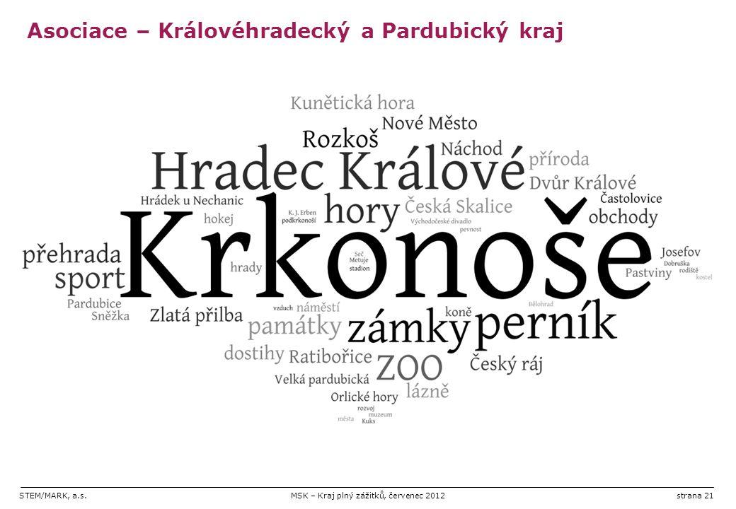 STEM/MARK, a.s.MSK – Kraj plný zážitků, červenec 2012strana 21 Asociace – Královéhradecký a Pardubický kraj