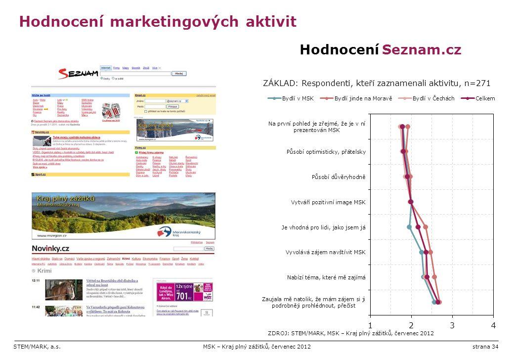 STEM/MARK, a.s.MSK – Kraj plný zážitků, červenec 2012strana 34 Hodnocení marketingových aktivit