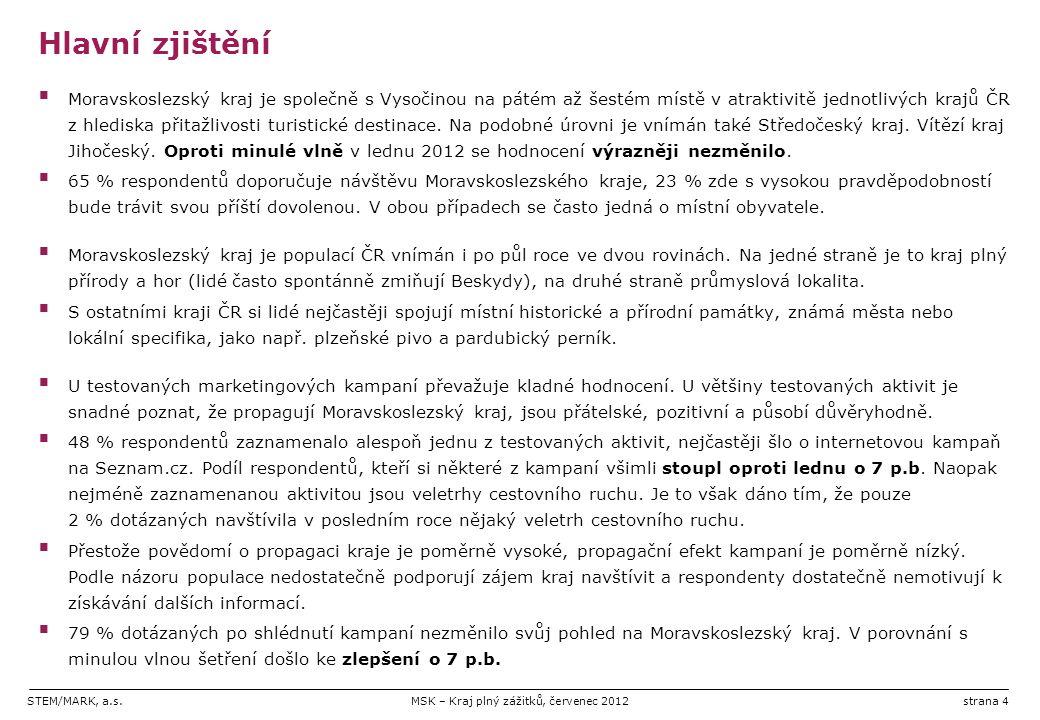 STEM/MARK, a.s.MSK – Kraj plný zážitků, červenec 2012strana 35 Hodnocení marketingových aktivit