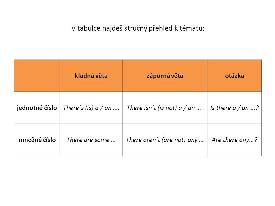 V tabulce najdeš stručný přehled k tématu: kladná větazáporná větaotázka jednotné čísloThere´s (is) a / an ….There isn´t (is not) a / an ….Is there a