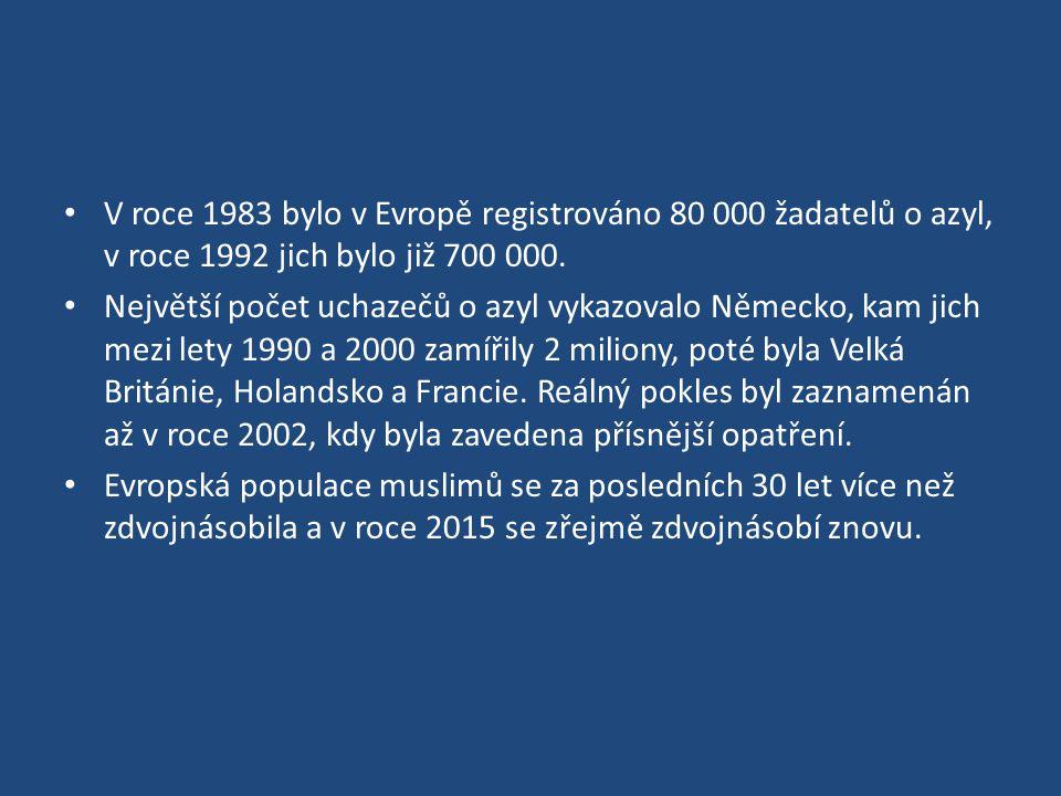 V roce 1983 bylo v Evropě registrováno 80 000 žadatelů o azyl, v roce 1992 jich bylo již 700 000. Největší počet uchazečů o azyl vykazovalo Německo, k