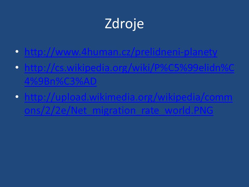 Zdroje http://www.4human.cz/prelidneni-planety http://cs.wikipedia.org/wiki/P%C5%99elidn%C 4%9Bn%C3%AD http://cs.wikipedia.org/wiki/P%C5%99elidn%C 4%9
