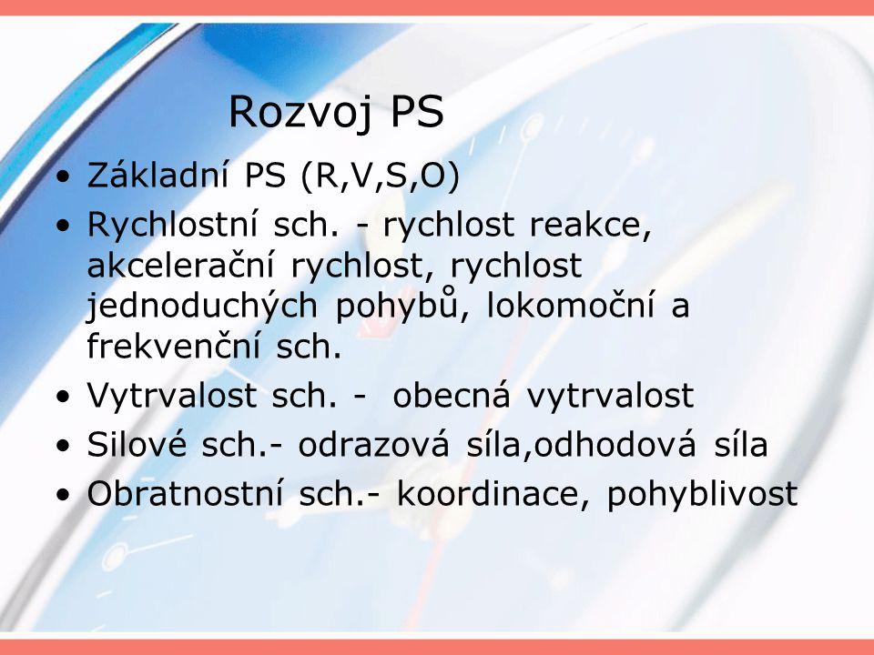 Rozvoj PS Základní PS (R,V,S,O) Rychlostní sch. - rychlost reakce, akcelerační rychlost, rychlost jednoduchých pohybů, lokomoční a frekvenční sch. Vyt