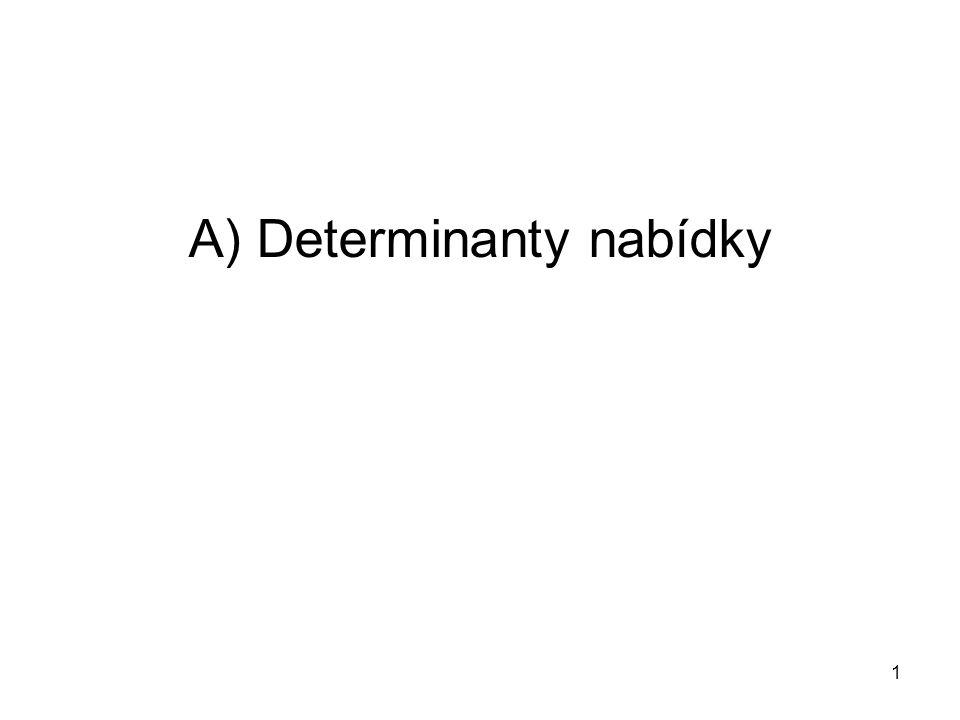1 A) Determinanty nabídky