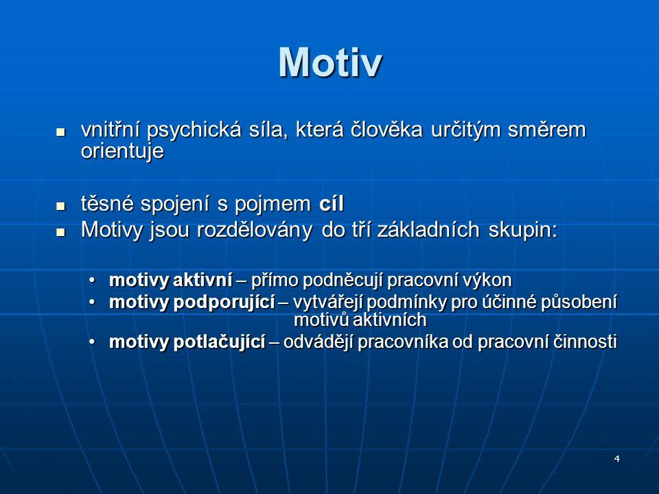 4 Motiv vnitřní psychická síla, která člověka určitým směrem orientuje vnitřní psychická síla, která člověka určitým směrem orientuje těsné spojení s