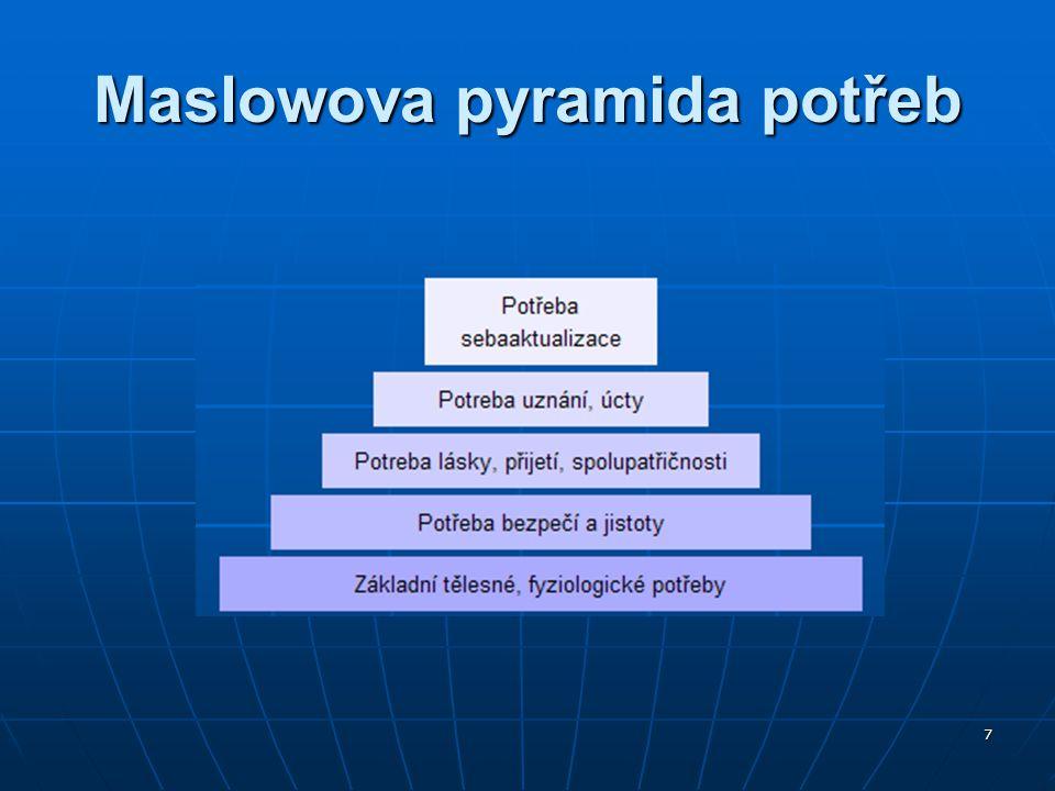 7 Maslowova pyramida potřeb