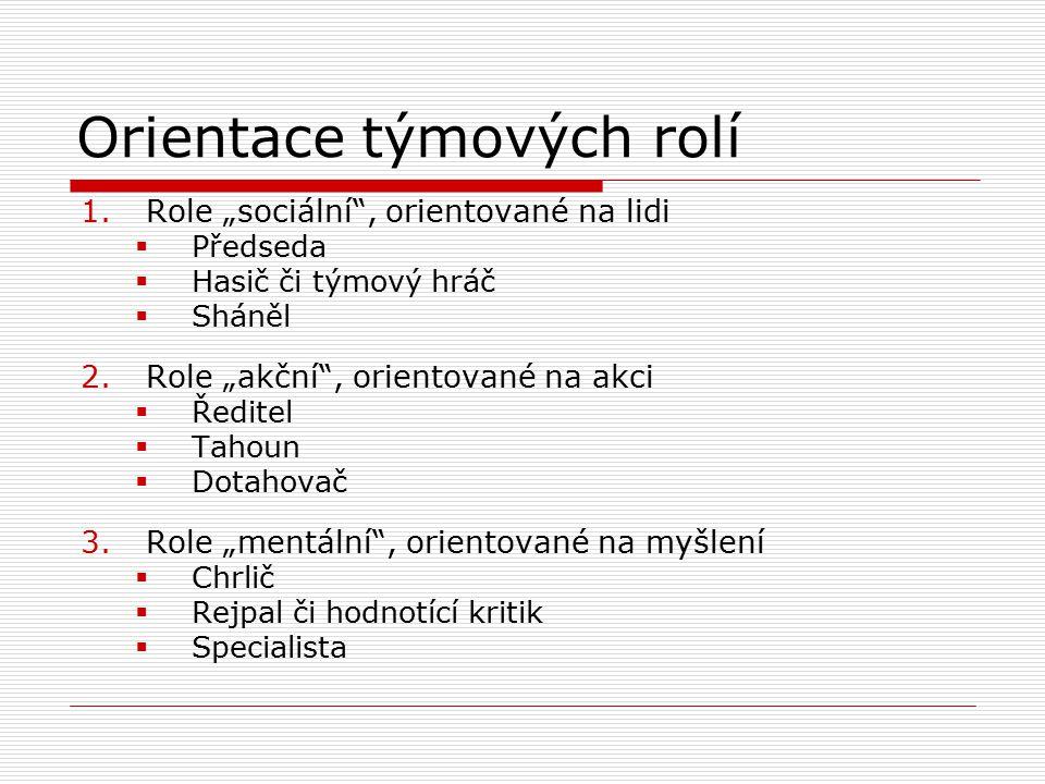 """Orientace týmových rolí 1.Role """"sociální"""", orientované na lidi  Předseda  Hasič či týmový hráč  Sháněl 2.Role """"akční"""", orientované na akci  Ředite"""