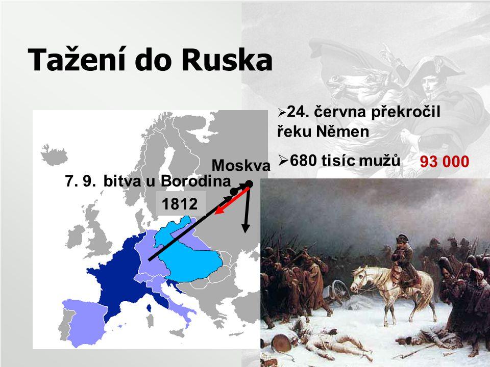 Tažení do Ruska 1812  24. června překročil řeku Němen  680 tisíc mužů  snaha o rozhodující bitvu (Rusové pouze 256 tisíc mužů)  taktika spálené ze