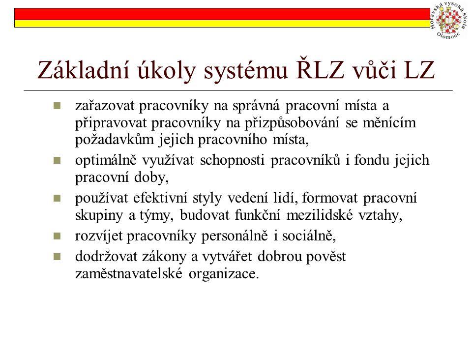 Základní úkoly systému ŘLZ vůči LZ zařazovat pracovníky na správná pracovní místa a připravovat pracovníky na přizpůsobování se měnícím požadavkům jej