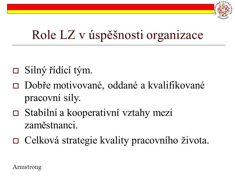 Role LZ v úspěšnosti organizace  Silný řídící tým.  Dobře motivované, oddané a kvalifikované pracovní síly.  Stabilní a kooperativní vztahy mezi za
