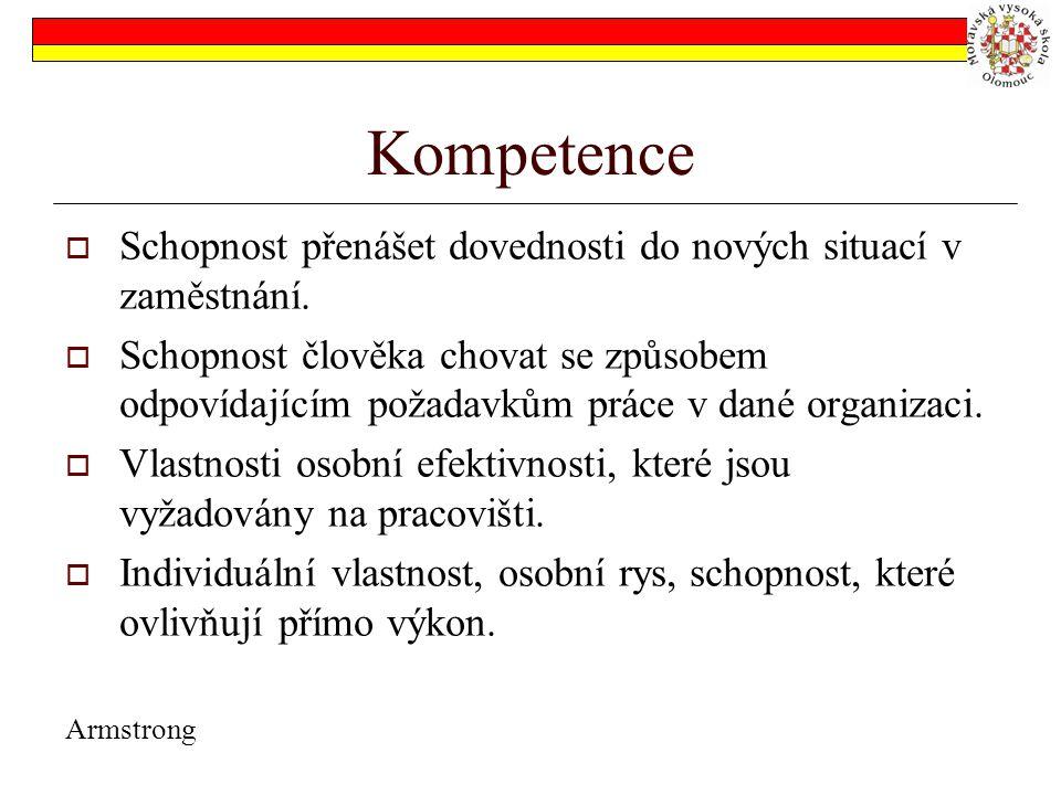 Kompetence  Schopnost přenášet dovednosti do nových situací v zaměstnání.  Schopnost člověka chovat se způsobem odpovídajícím požadavkům práce v dan
