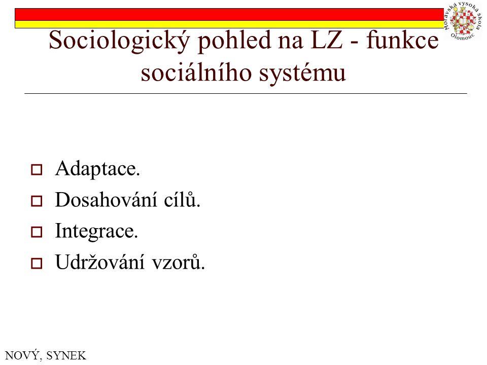 Sociologický pohled na LZ - funkce sociálního systému  Adaptace.  Dosahování cílů.  Integrace.  Udržování vzorů. NOVÝ, SYNEK