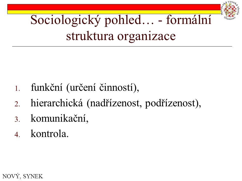 Sociologický pohled… - formální struktura organizace 1. funkční (určení činností), 2. hierarchická (nadřízenost, podřízenost), 3. komunikační, 4. kont