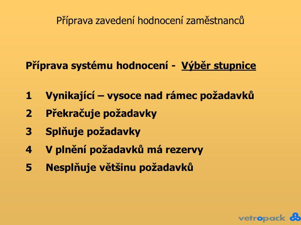 Příprava systému hodnocení - Výběr stupnice 1 Vynikající – vysoce nad rámec požadavků 2Překračuje požadavky 3Splňuje požadavky 4V plnění požadavků má rezervy 5Nesplňuje většinu požadavků