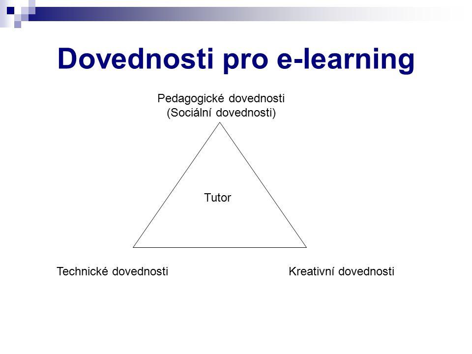 Dovednosti pro e-learning Pedagogické dovednosti (Sociální dovednosti) Technické dovednostiKreativní dovednosti Tutor