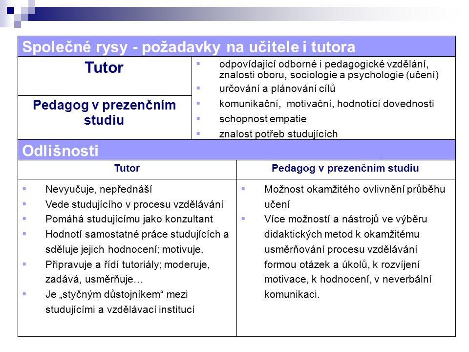  Možnost okamžitého ovlivnění průběhu učení  Více možností a nástrojů ve výběru didaktických metod k okamžitému usměrňování procesu vzdělávání formou otázek a úkolů, k rozvíjení motivace, k hodnocení, v neverbální komunikaci.