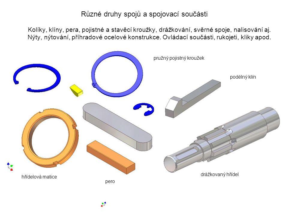 Kolíky, klíny, pera, pojistné a stavěcí kroužky, drážkování, svěrné spoje, nalisování aj. Nýty, nýtování, příhradové ocelové konstrukce. Ovládací souč