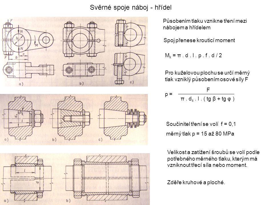 Svěrné spoje náboj - hřídel Působením tlaku vznikne tření mezi nábojem a hřídelem Spoj přenese krouticí moment M k = π. d. l. p. f. d / 2 Pro kuželovo