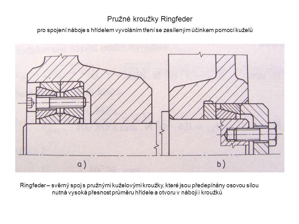 Pružné kroužky Ringfeder Ringfeder – svěrný spoj s pružnými kuželovými kroužky, které jsou předepínány osovou silou nutná vysoká přesnost průměru hříd