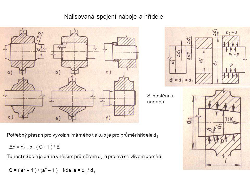 Nalisovaná spojení náboje a hřídele Potřebný přesah pro vyvolání měrného tlaku p je pro průměr hřídele d 1 Δd = d 1. p. ( C+ 1 ) / E Tuhost náboje je