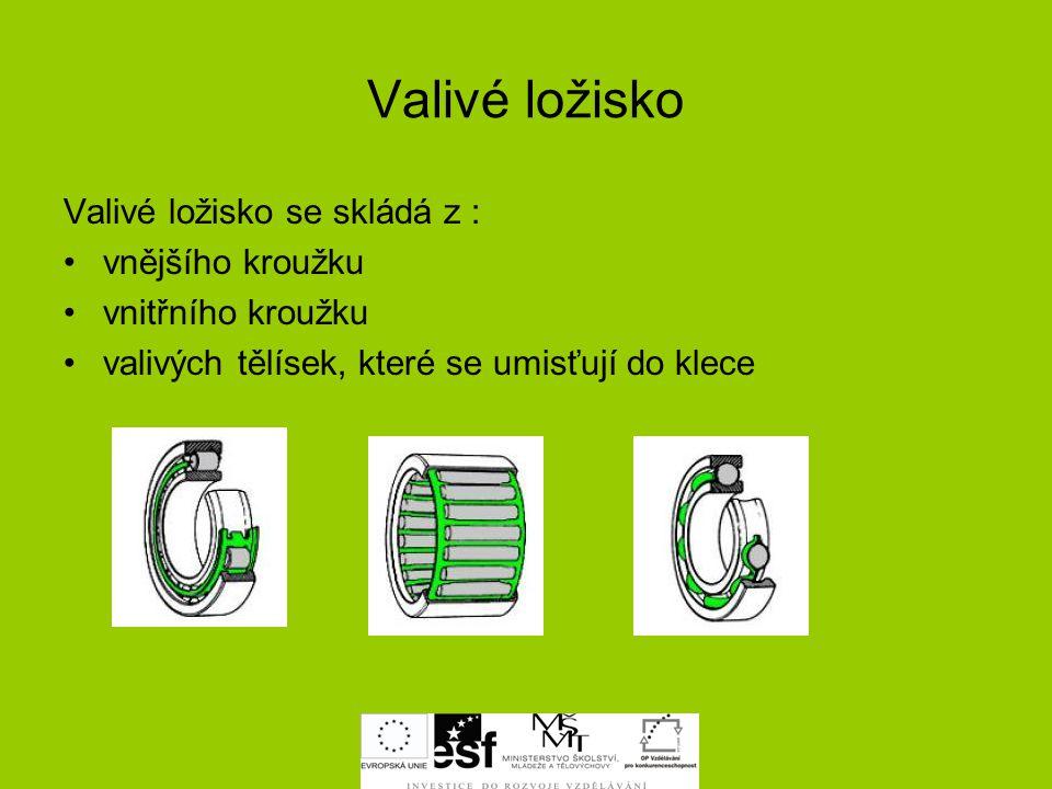 Valivé ložisko Valivé ložisko se skládá z : vnějšího kroužku vnitřního kroužku valivých tělísek, které se umisťují do klece