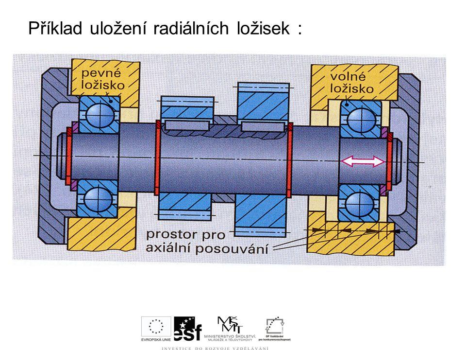 Příklad uložení radiálních ložisek :