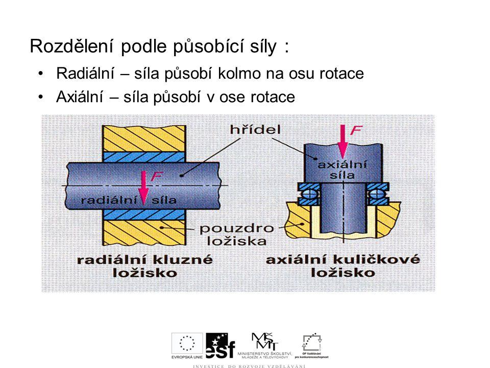 Rozdělení podle působící síly : Radiální – síla působí kolmo na osu rotace Axiální – síla působí v ose rotace