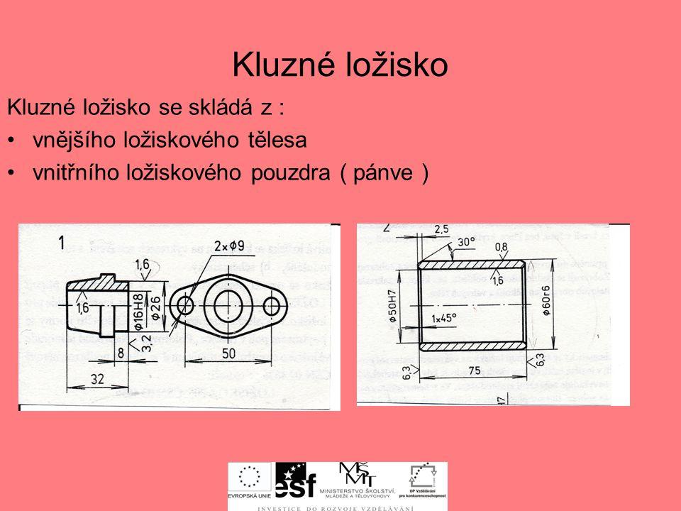Kluzné ložisko Kluzné ložisko se skládá z : vnějšího ložiskového tělesa vnitřního ložiskového pouzdra ( pánve )