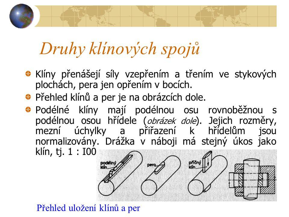 4.4.1Druhy klínových spojů Klínové spoje podélnými klíny, jimiž se spojují např. hřídele s ozubenými koly, řemenicemi ( obrázek vedle ), setrvačníky a