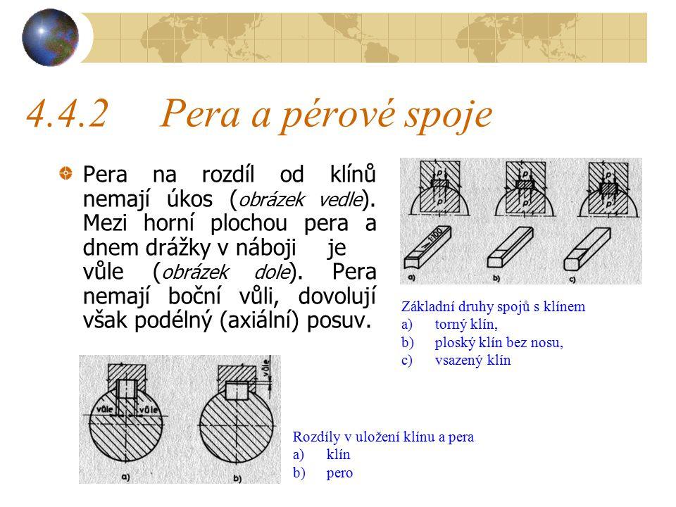4.4.2Pera a pérové spoje Pera na rozdíl od klínů nemají úkos ( obrázek vedle ).