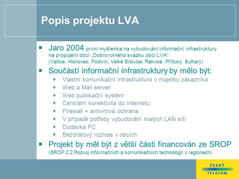 """Jaro 2004 první myšlenka na vybudování informační infrastruktury na propojení obcí """"Dobrovolného svazku obcí LVA"""" (Valtice, Hlohovec, Podivín, Velké B"""
