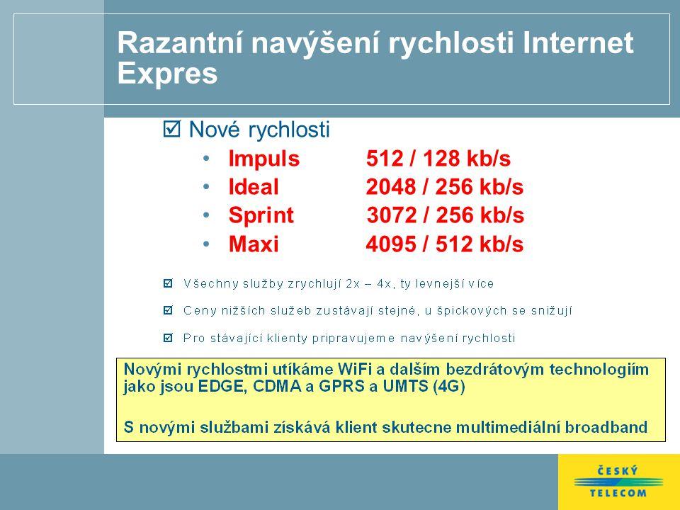 Razantní navýšení rychlosti Internet Expres  Nové rychlosti Impuls512 / 128 kb/s Ideal2048 / 256 kb/s Sprint 3072 / 256 kb/s Maxi4095 / 512 kb/s