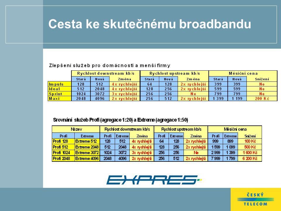 Cesta ke skutečnému broadbandu