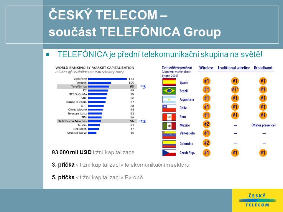 ČESKÝ TELECOM – součást TELEFÓNICA Group TELEFÓNICA je přední telekomunikační skupina na světě! 93 000 mil USD tržní kapitalizace 3. příčka v tržní ka