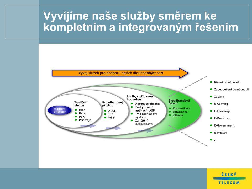 Závěr ČESKÝ TELECOM se nově na těchto projektech podílí.