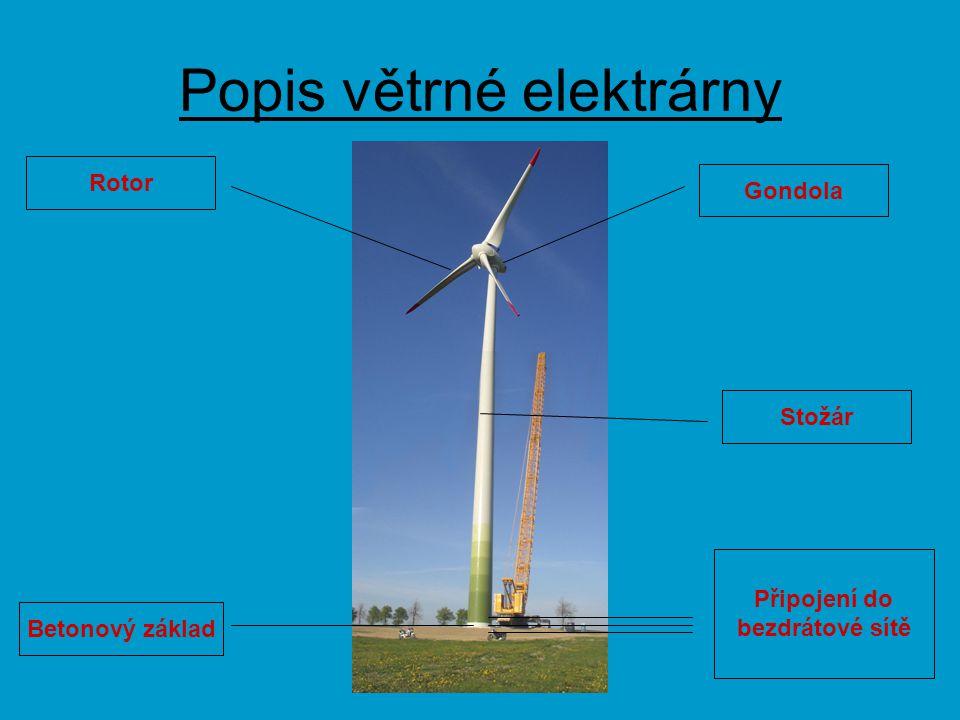 Popis větrné elektrárny Gondola Stožár Rotor Betonový základ Připojení do bezdrátové sítě