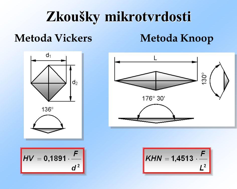 Zkoušky mikrotvrdosti Metoda VickersMetoda Knoop