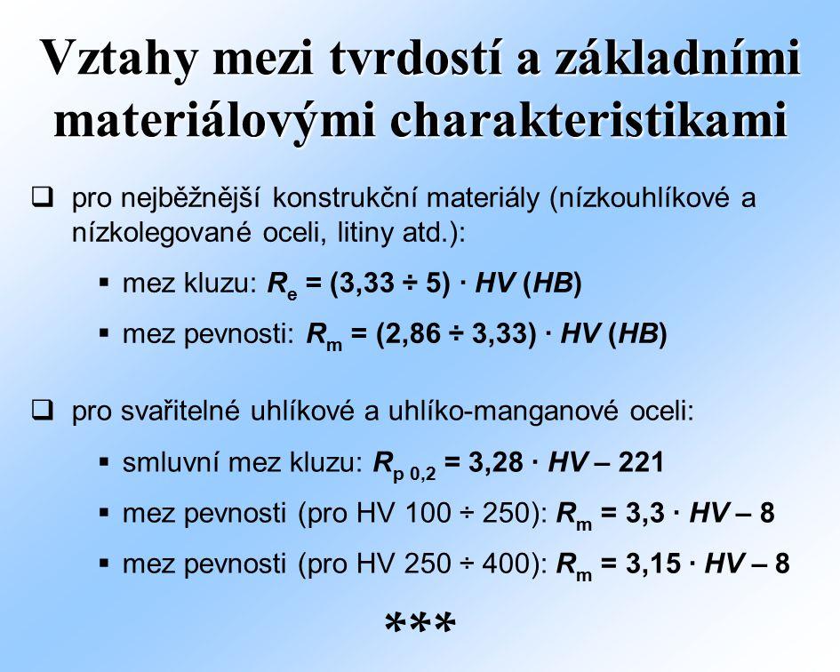  pro svařitelné uhlíkové a uhlíko-manganové oceli:  smluvní mez kluzu: R p 0,2 = 3,28 ∙ HV – 221  mez pevnosti (pro HV 100 ÷ 250): R m = 3,3 ∙ HV –