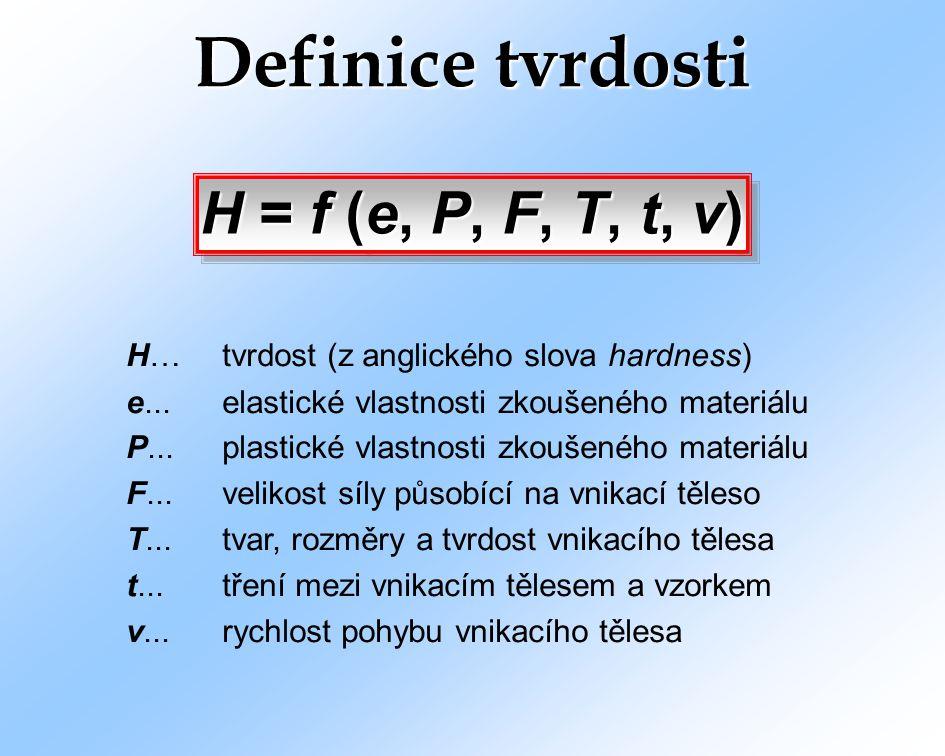 Definice tvrdosti H…tvrdost (z anglického slova hardness) e...elastické vlastnosti zkoušeného materiálu P...plastické vlastnosti zkoušeného materiálu