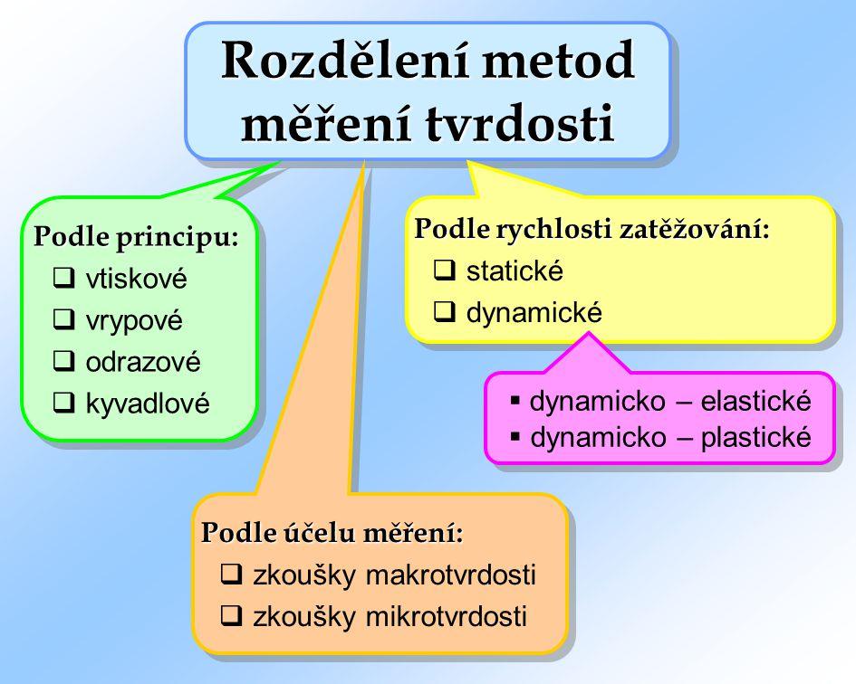 Rozdělení metod měření tvrdosti Podle principu:  vtiskové  vrypové  odrazové  kyvadlové Podle principu:  vtiskové  vrypové  odrazové  kyvadlov