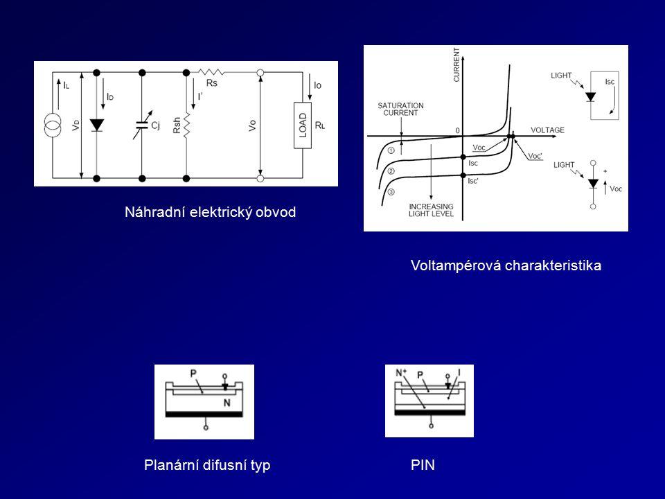 Planární difusní typPIN Náhradní elektrický obvod Voltampérová charakteristika