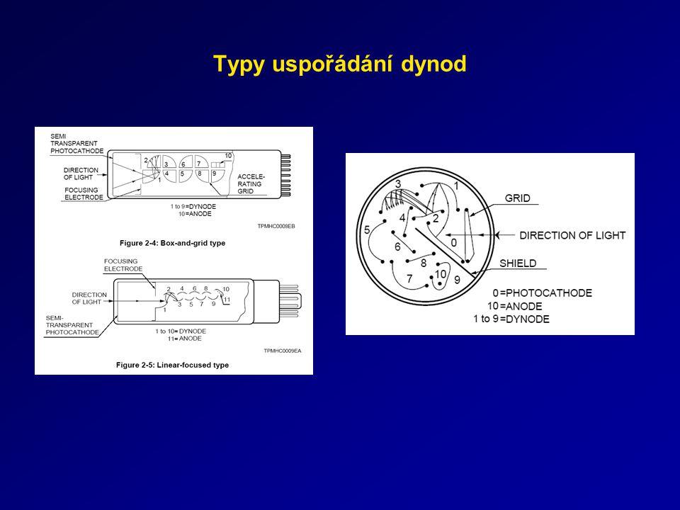 Typy uspořádání dynod